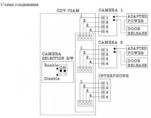 Схема подключения видеодомофона «Сommax» CDV