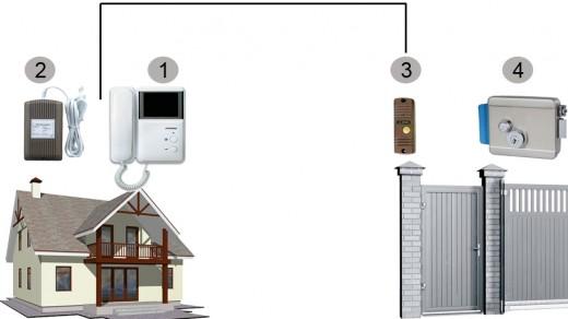 Схема подключения видеодомофона в частном доме на изображении