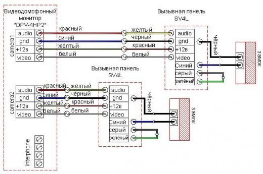 Схема подключения на видеодомофон «Сommax» DPV