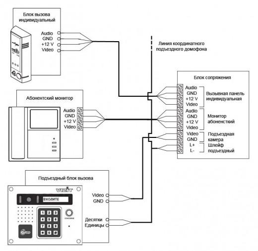 Схема подключения видеодомофона к подъездному домофону на снимке