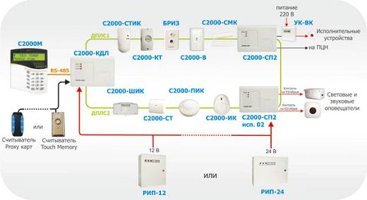 Схема подключения адресной системы пожарной сигнализации «Bolid»