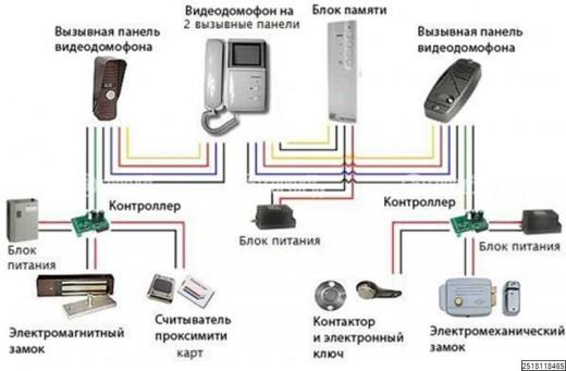 Стандартная схема подключения уличного видеодомофона на две вызывные панели