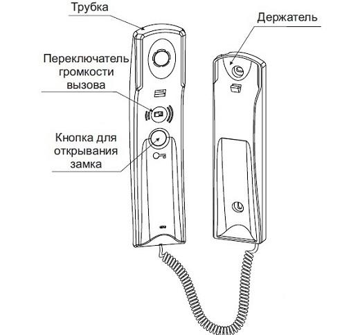 На рисунке представлена схема трубки домофона Cyfral