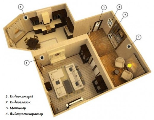 На рисунке представлена схема системы скрытого видеонаблюдения в квартире