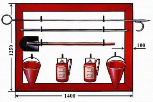 По ГОСТу пожарный щит должен иметь определенные размеры