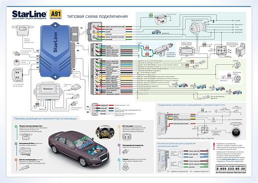 Примерную схему установки автосигнализации можно посмотреть на иллюстрации