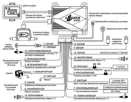 Примерная схема подключения на основе сигнализации «Аллигатор S-575»