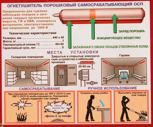 Правила эксплуатации самосрабатывающих огнетушителей на рисунке