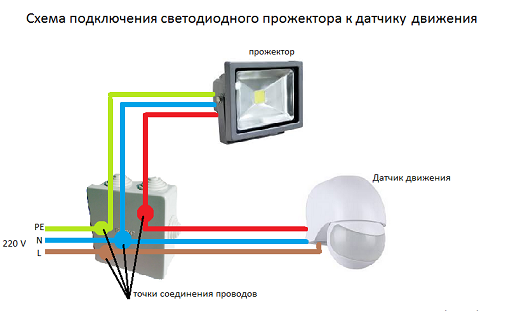 На фото схема подключения прожектора с датчиком движения