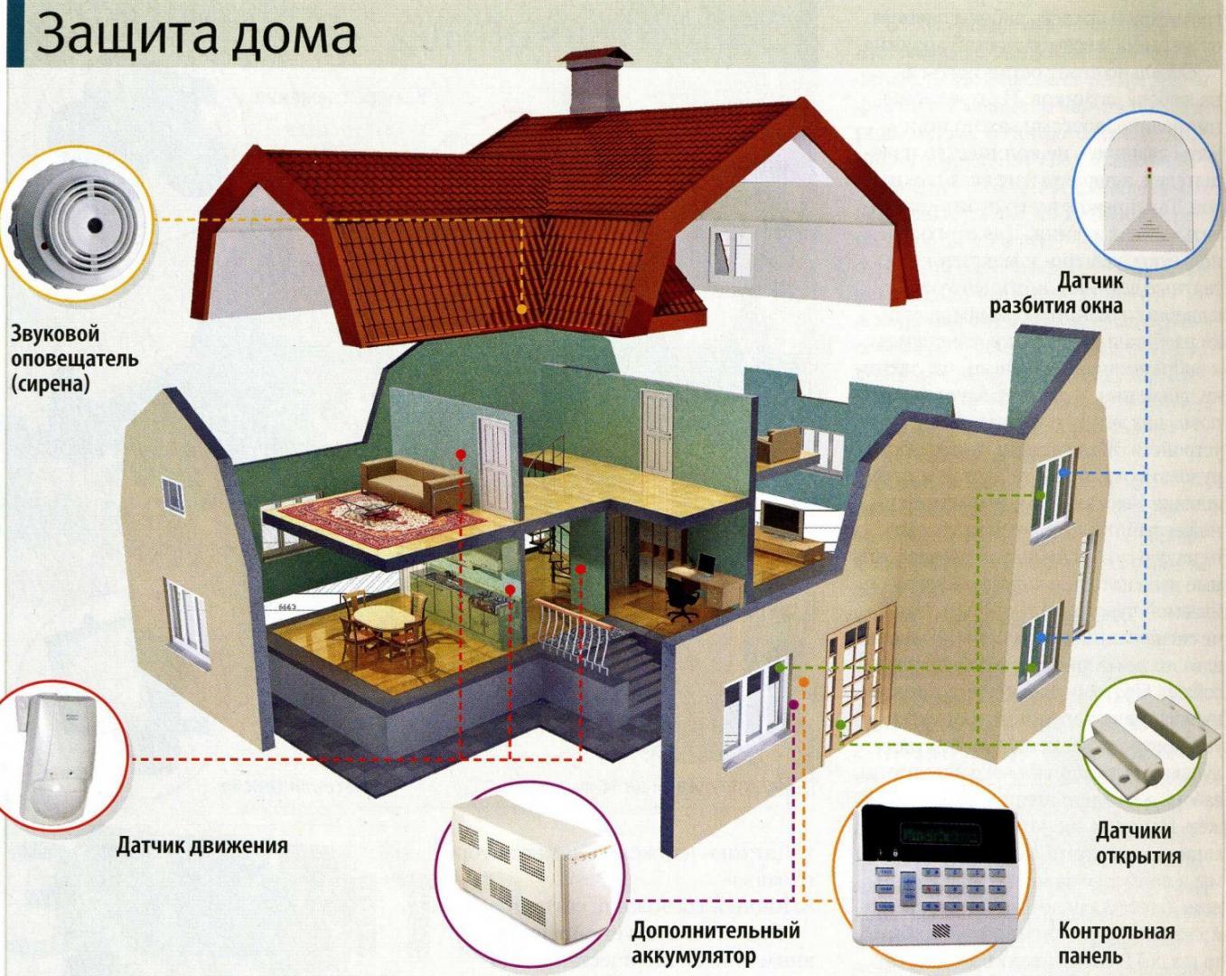 kak-podklyuchit-datchik-dvizheniya-k-svetodiodnomu-prozhektoru