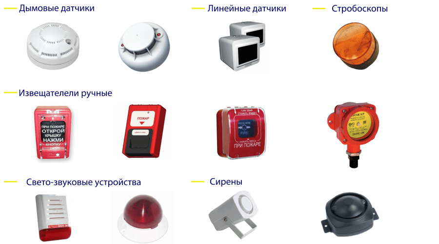 как работает датчик пожарной сигнализации