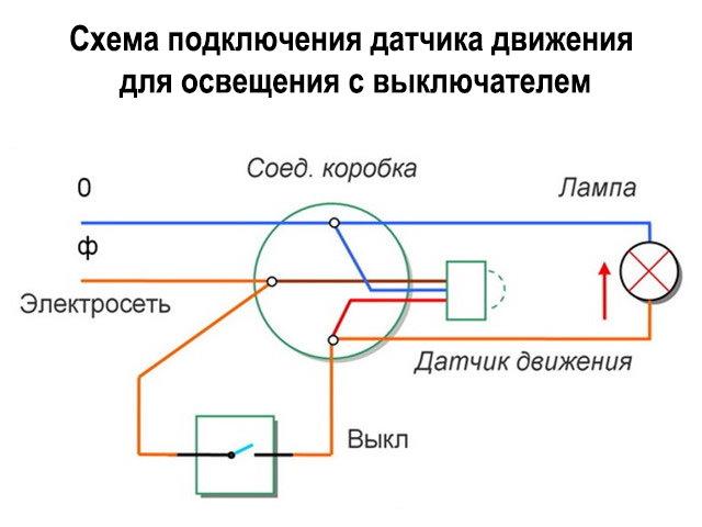 skhema-podklyucheniya-i-osobennosti-ustanovki-mikrovolnovogo-datchika-dvizheniya