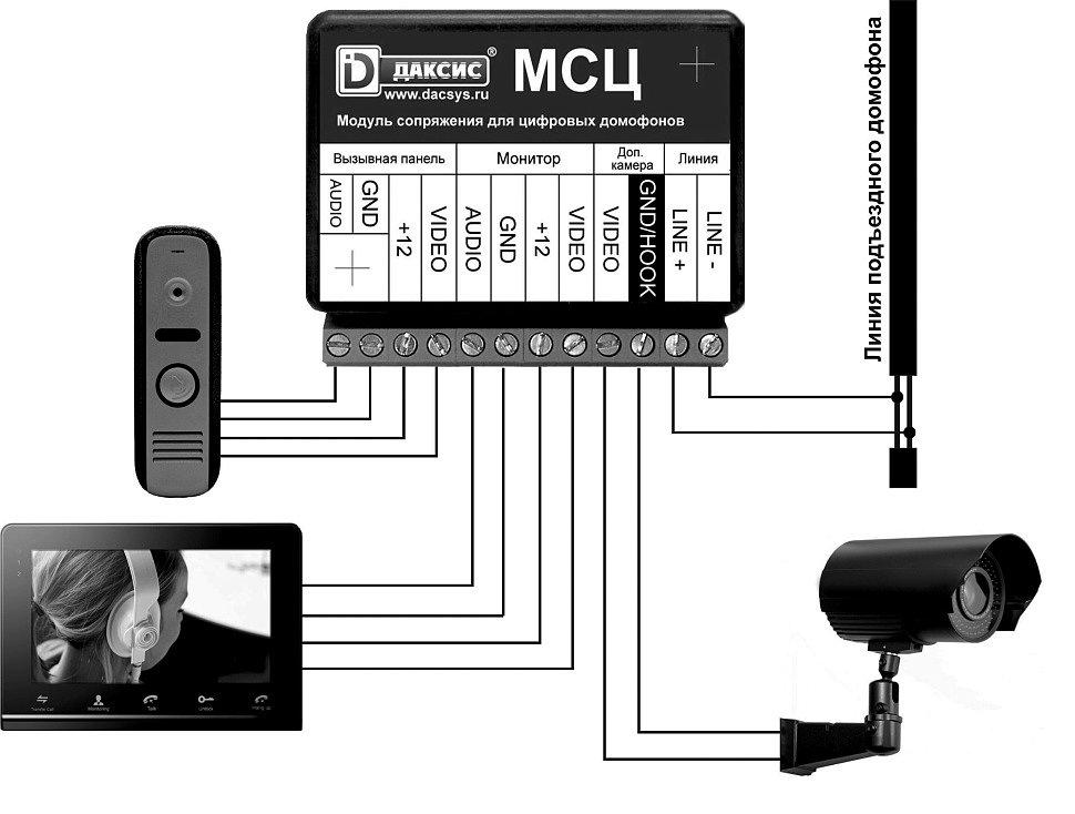 блок сопряжения для видеодомофона