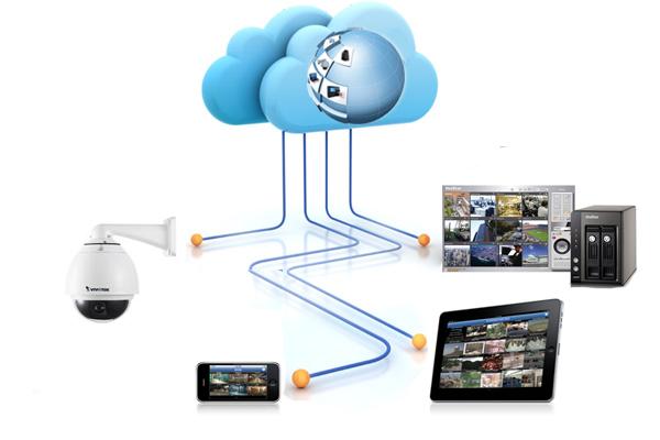 облачное видеонаблюдение