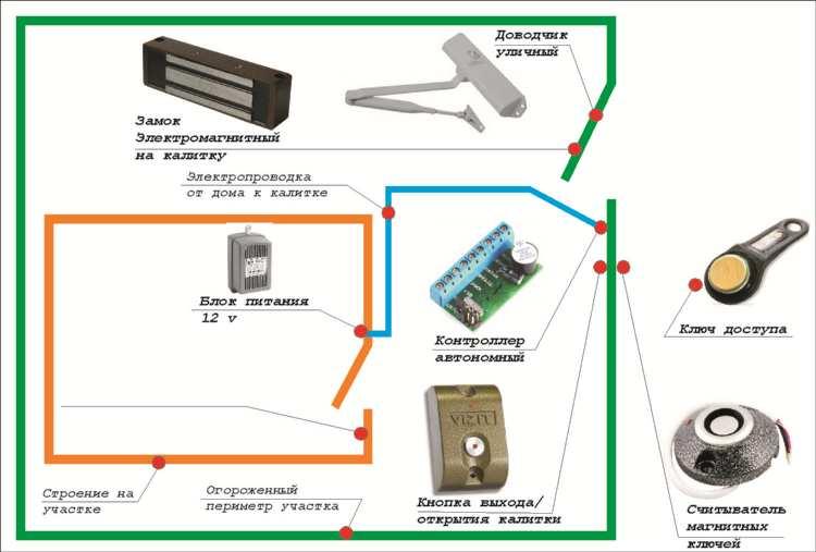 Схема подключения домофона с электромагнитным замком