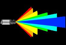 угол обзора камеры видеонаблюдения