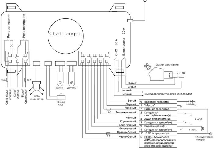Автосигнализация CHALLENGER - инструкции, схемы, описание, популярные модели