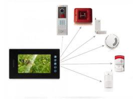 видеодомофон для квартиры с датчиком движения и записью