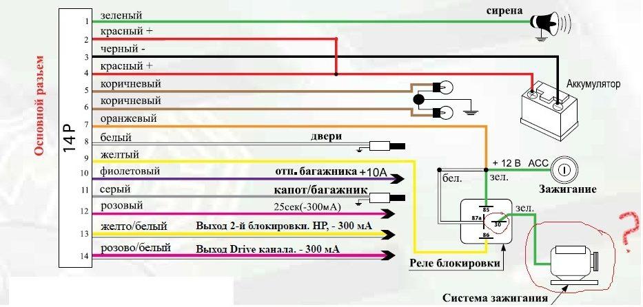 Точки подключения сигнализации с автозапуском